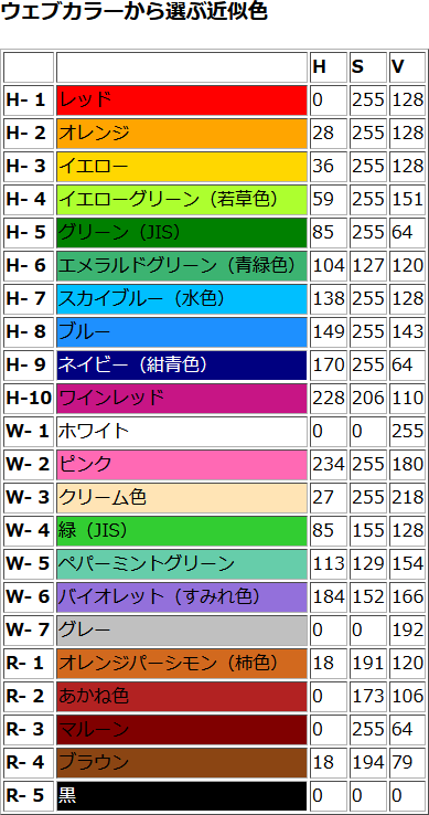 https://arx.neorail.jp/issue/22_in_webcolors.png
