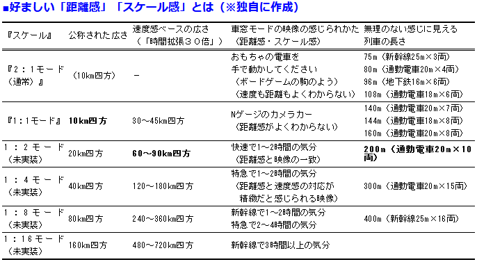 https://arx.neorail.jp/issue/a10_scale_16x.png