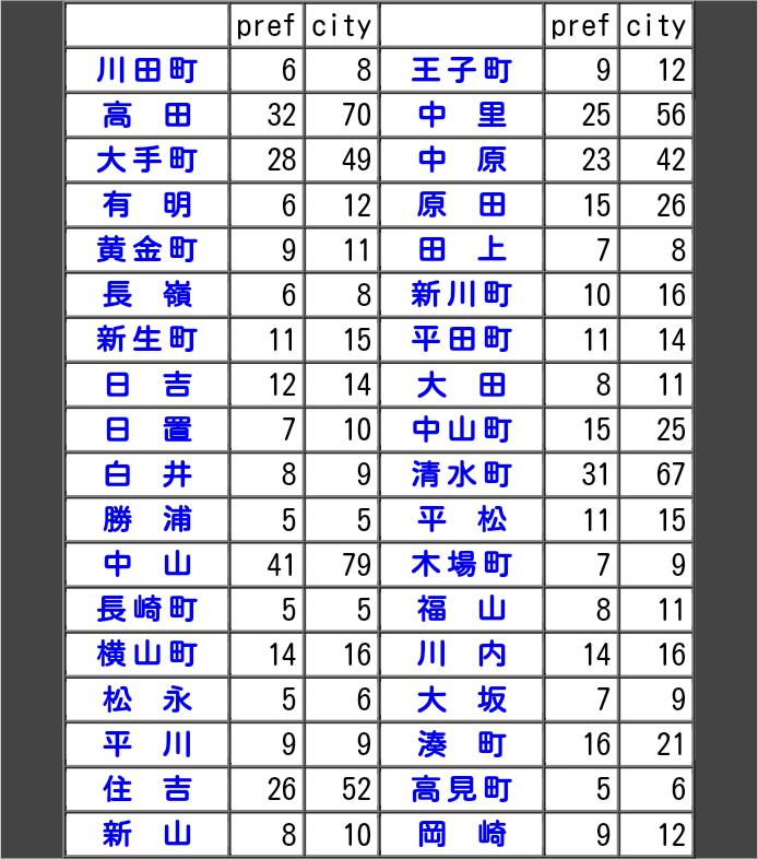 https://arx.neorail.jp/newgame/ss_marine_placenames.png